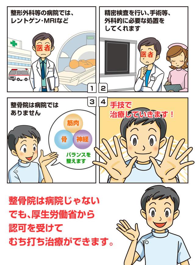 病院と整骨院が異なる点